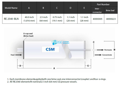 CSM RO RE2540-BLN Membran