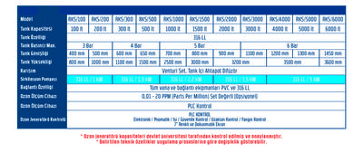 Endüstriyel Ozon Jeneratörü TKZ-W Serisi