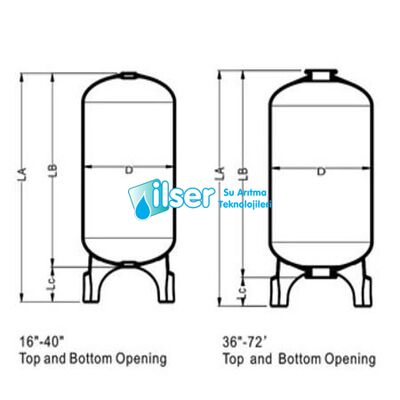 Structural 24x69 Frp Tankı