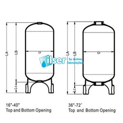 Structural 30x72 Frp Tankı